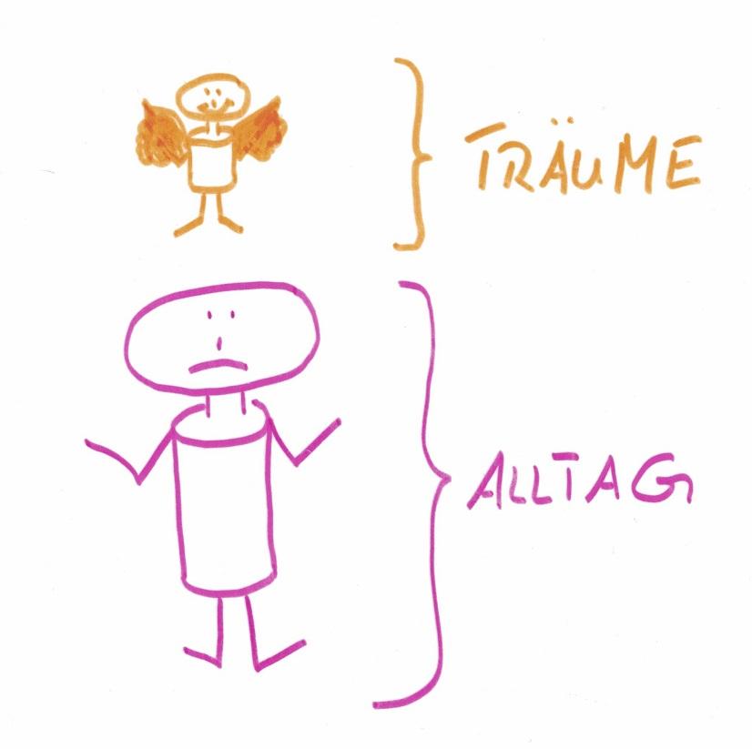 """Träume-Alltag"" Kinesiologie & Coaching Andrea Menschick Renningen"