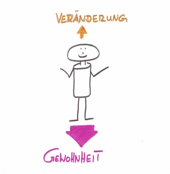 """Veränderung"" Kinesiologie & Coaching Andrea Menschick Renningen"